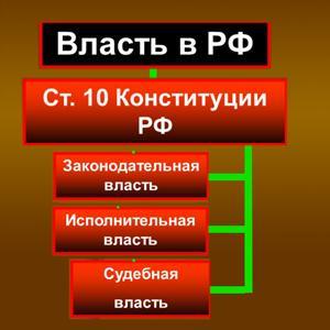 Органы власти Егорьевска