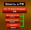 Органы власти в Егорьевске